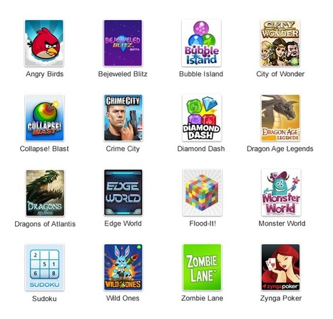 Les jeux débarquent dans Google+ ! | Actualité de l'E-COMMERCE et du M-COMMERCE | Scoop.it