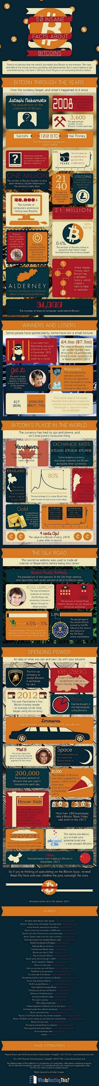 50 Insane Facts About Bitcoin (Infographic) - Business 2 Community | Orange rhymes with... | Scoop.it