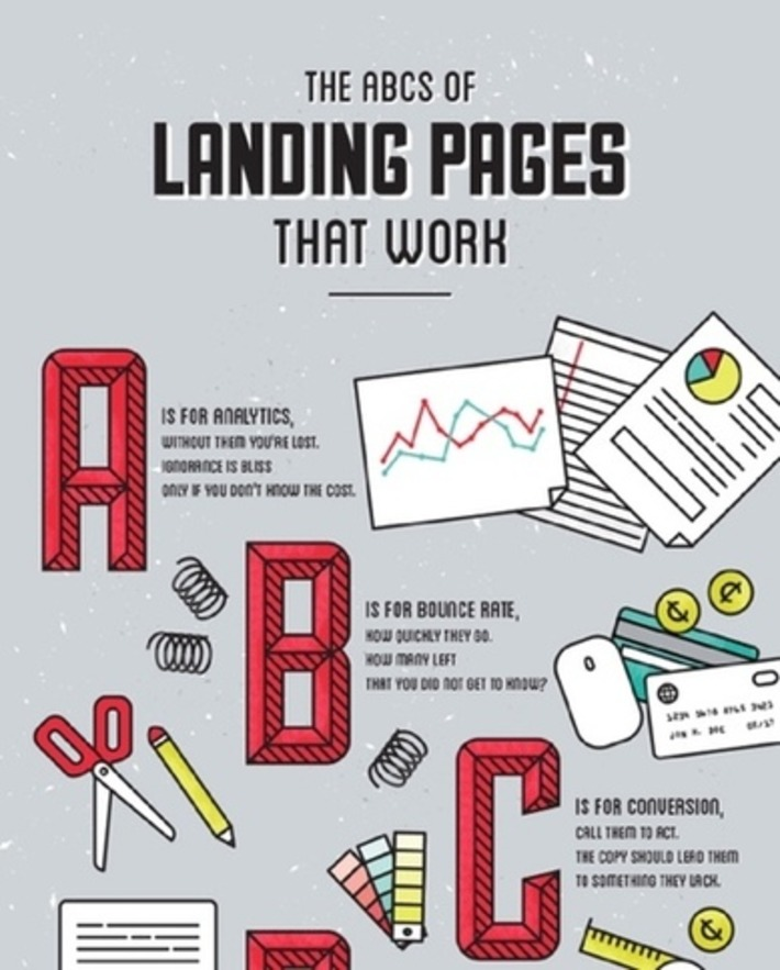 Pro Tips to Track Results From Infographics   Conversion Optimization for Lead Generation & eCommerce   Scoop.it