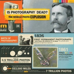 Is Photography Dead? The Mobile Photo Explosion | Visual.ly | iPhoneography attempts and journalism | Scoop.it