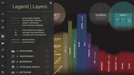 This awesome interactive music encyclopedia will geek you out | E-Music ! | Scoop.it