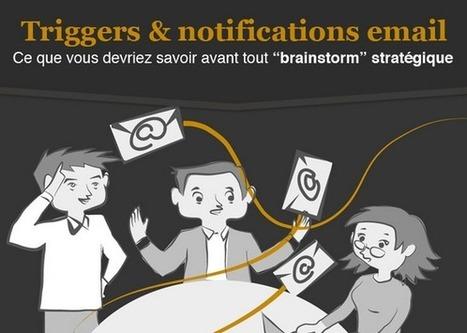 Infographie – Email triggers : tout ce qu'il faut savoir pour un brainstorm efficace | CRM | Scoop.it