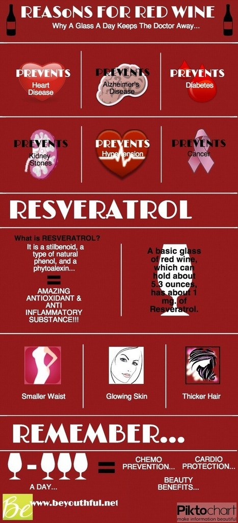 Infographic: Reasons For Red Wine | Anti Aging ... | Anti Aging News, Breakthroughs and Tips | Scoop.it