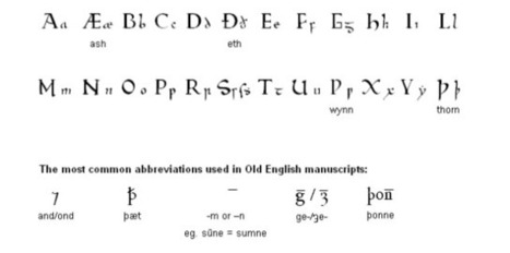 Þæt Eald-Ænglisce Blog | English Phonology | Scoop.it