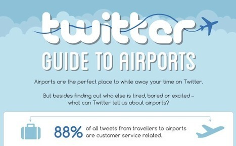 How airports fare in the Twitter world [INFOGRAPHIC] | Airports News and Trends | Scoop.it