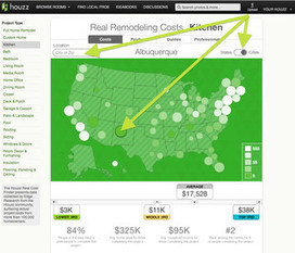 Breakthrough Budgeting Info: The Houzz Real Cost Finder Is Here | Residential Remodeling and Construction | Scoop.it