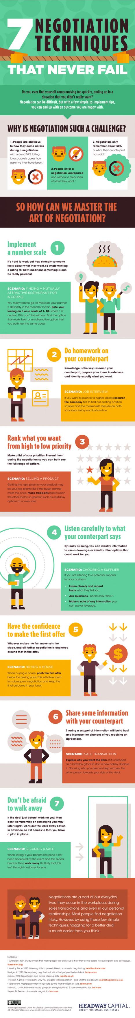 7 Negotiation Techniques that Never Fail [#Infographic] | | Zeitmanagement für Lehrer | Scoop.it