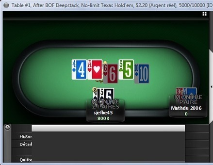 sjetfke45 s'offre Chaudfontaine pour 2,20$ | Planet Poker | GOLDEN TEAM | Scoop.it