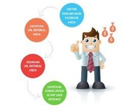 Cara Meningkatkan Penjualan Online | Jejak Seo | Scoop.it