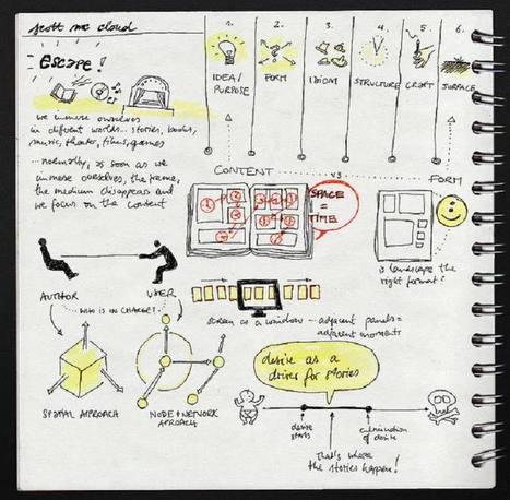 The device-agnostic approach to responsive design | Webdesigner Depot | Web Design Education | Scoop.it