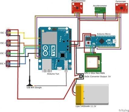 BUILDING A QUADCOPTER RUNNING ON ARDUINO YÚN | Arduino, Netduino, Rasperry Pi! | Scoop.it