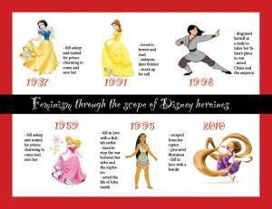 Feminism through the scope of Disney Princesses « Disney in the ... | The Effects of the Feminist movements on the Disney Princesses | Scoop.it