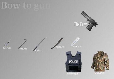 Bow To Gun Texture Pack for Minecraft 1.6.2 | minecraft texture pack 1.6.2 | Scoop.it
