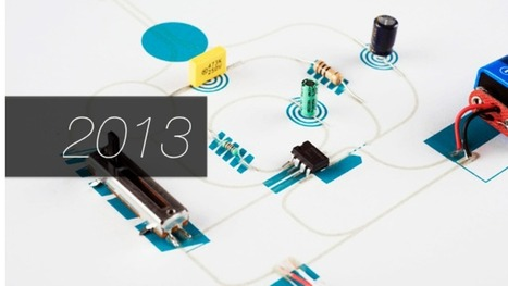 The 11 Most Exciting UI and UX Ideas of 2013 - Gizmodo | Historical Media Development | Scoop.it