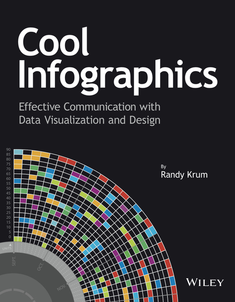 Introducing Cool Infographics, the book | Visual thinking | Scoop.it