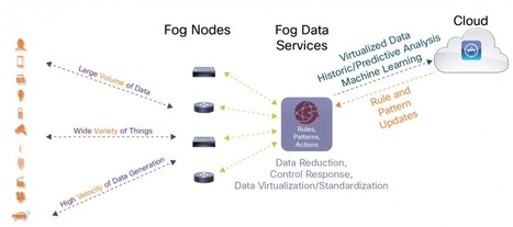 Is Fog Computing The Next Big Thing In Internet of Things? | Amazing Science | Scoop.it