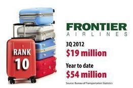The 10 airlines that collected the most baggage fees in 3Q: SLIDESHOW - Bizjournals.com | Airlines and Airports | Scoop.it
