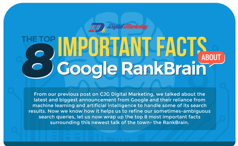 Google RankBrain – 8 Important Facts You Should Know [Infographic] | Rochester SEO 1-888-846-7848 Rochester NY SEO Marketing Expert | Scoop.it