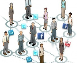 The Importance and Value of Social Media to Your B2B Company ... | En Tongs : le Mag des Media Sociaux | Scoop.it
