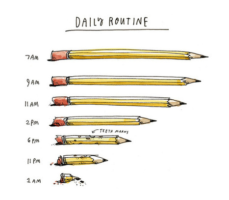 The Psychology of Writing and the Cognitive Science of the Perfect Daily Routine | Bounded Rationality and Beyond | Scoop.it