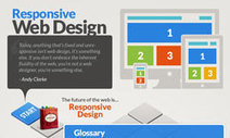 An Infographic to Help You Learn Responsive Web Design   Responsive design & mobile first   Scoop.it