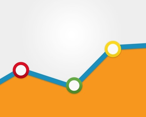 How to Use Google Analytics to Design a Responsive Website | Agile marketing | Scoop.it