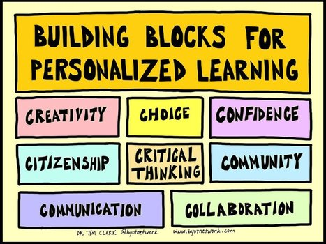Building Blocks for Personalized Learning | Edulateral | Scoop.it