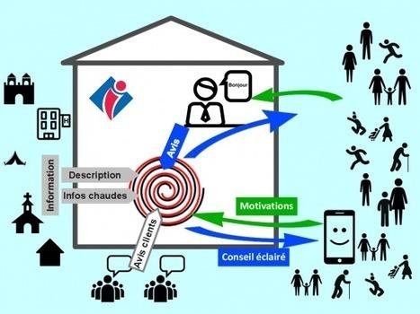 L'etourisme a fait naître le conseil éclairé… et le conseil e-clairé « Etourisme.info | Les offices de tourisme: fonctionnement, avenir .... | Scoop.it
