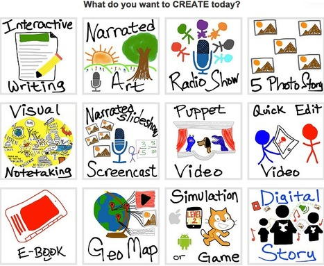 Mapping Media to the Curriculum » What do you want to CREATE today? | 6th Grade Library Skills | Scoop.it