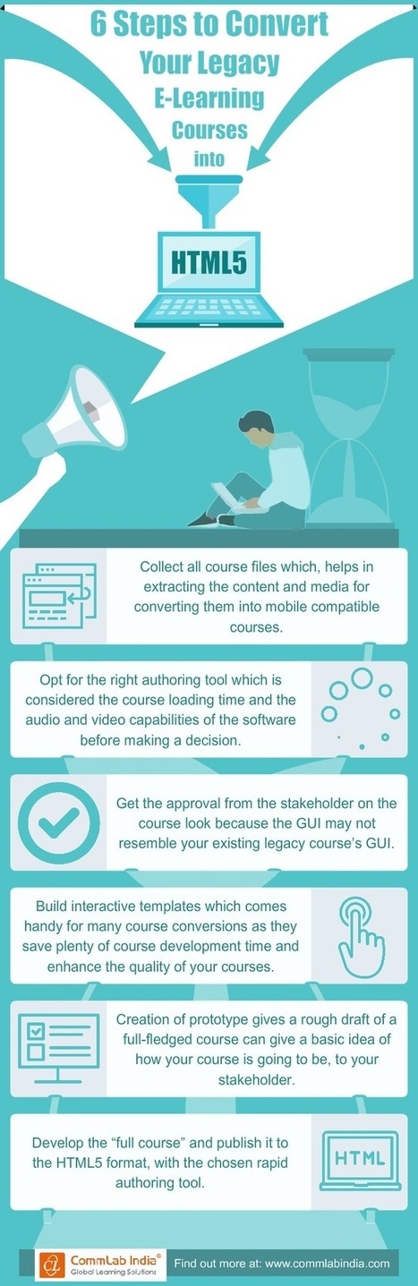 6 Steps to Convert Your Legacy E-learning Courses to HTML5 [Infographic] | eLearning Infographics | Scoop.it