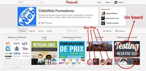 Soldes 2012 : Quand Pinterest Devient Acteur de Votre Visibilité (Partie 2) | WebZine E-Commerce &  E-Marketing - Alexandre Kuhn | Scoop.it