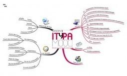 Ouverture du MOOC ITyPA saison 2 | Veille pédagogique | Scoop.it