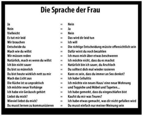 Die Sprache der Frau via Ich liebe Deutsch | German at MESC | Scoop.it