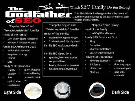 The SEO Godfather 4: SEO Assistant was Yesterday, in Today, and will be Tomorrow | Project Assistant | SEO & Webdesign | Scoop.it