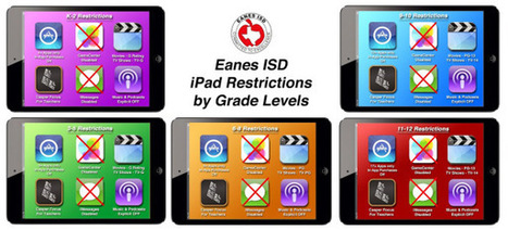 9 Must Read iPad Instructional Support Resources! | iPads and Other Tablets in Education | Scoop.it