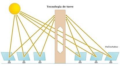 Centrales termosolares más eficientes al obtener también hidrógeno | Microsiervos (Tecnología) | Infraestructura Sostenible | Scoop.it