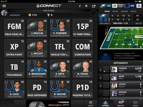 It's football season! These second-screen apps make NFL games even more fun to ... - TechHive | iPads in Education Daily | Scoop.it