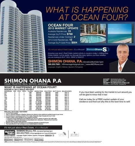 SUNNY ISLE BEACH MARKET UPDATE | 2013 IN REVIEW | Provided by AKOYAone| 305.333.7503 | AKOYAone@gmail.com | Shimon Ohana, P.A | CONDOS AND HOUSES FOR RENT IN MIAMI | Scoop.it