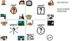 Wh- Question Visual   Communication and Autism   Scoop.it