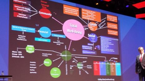 Deepak Chopra: Five business technology takeaways - ZDNet   Government Technology   Scoop.it