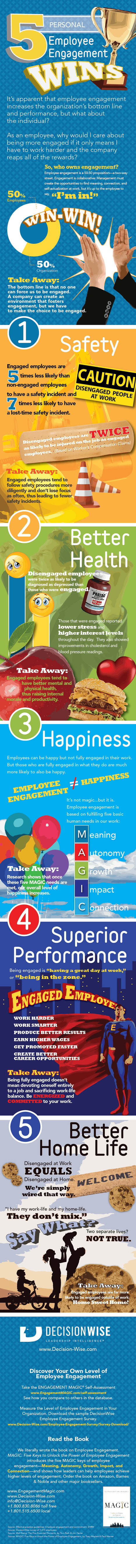 """5 Personal Employee Engagement Wins Infographic 