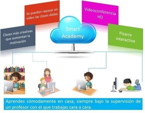Recursos ESO y Bachillerato - Smart Academy | Contenidos educativos digitales | Scoop.it