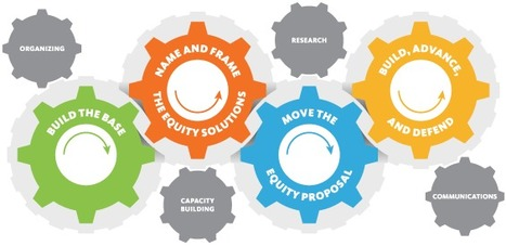 GETTING EQUITY ADVOCACY RESULTS (GEAR) | Racial Equity Resources | Scoop.it