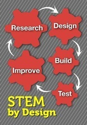 Six Quick Tips for Sudden STEM Teachers ^ MiddleWeb ^ by Anne Jolly | Into the Driver's Seat | Scoop.it