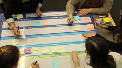How to Make Change Matter Using Change Canvases | SCUP Links | Scoop.it