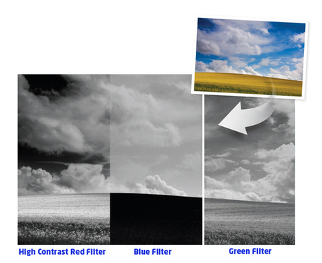 Photoshop black and white conversion tips: the best ways to make mono images | Lightroom tips | Scoop.it