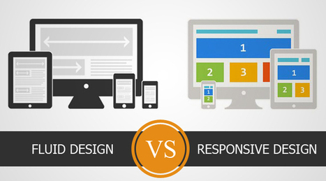 Know more about Fluid, Adaptive and Responsive Web Layout Design Technolog | android mobile application development by Qualdev | Scoop.it