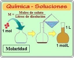Soluciones Químicas | Química Vintage | Scoop.it