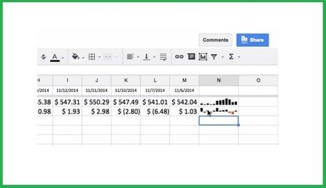 Las hojas de cálculo de Google permiten añadir mini gráficos en sus celdas   @ciudadano0   Scoop.it