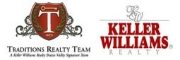 College Station Real Estate: Choose Between Buying and Renting a Home | Traditions Realty Team at KW | Scoop.it